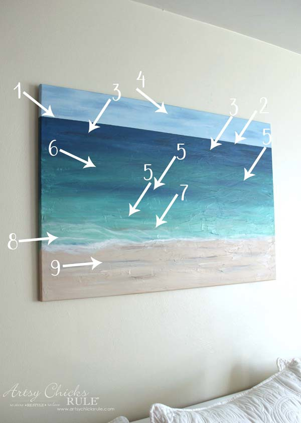 DIY Beach Painting - showing how I painted each color - artsychicksrule.com